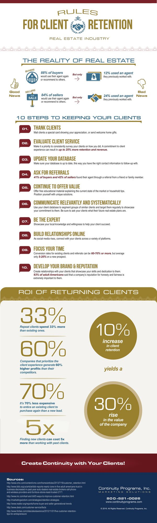 Real Estate Infographic - Real Estate Rules for Client Retention